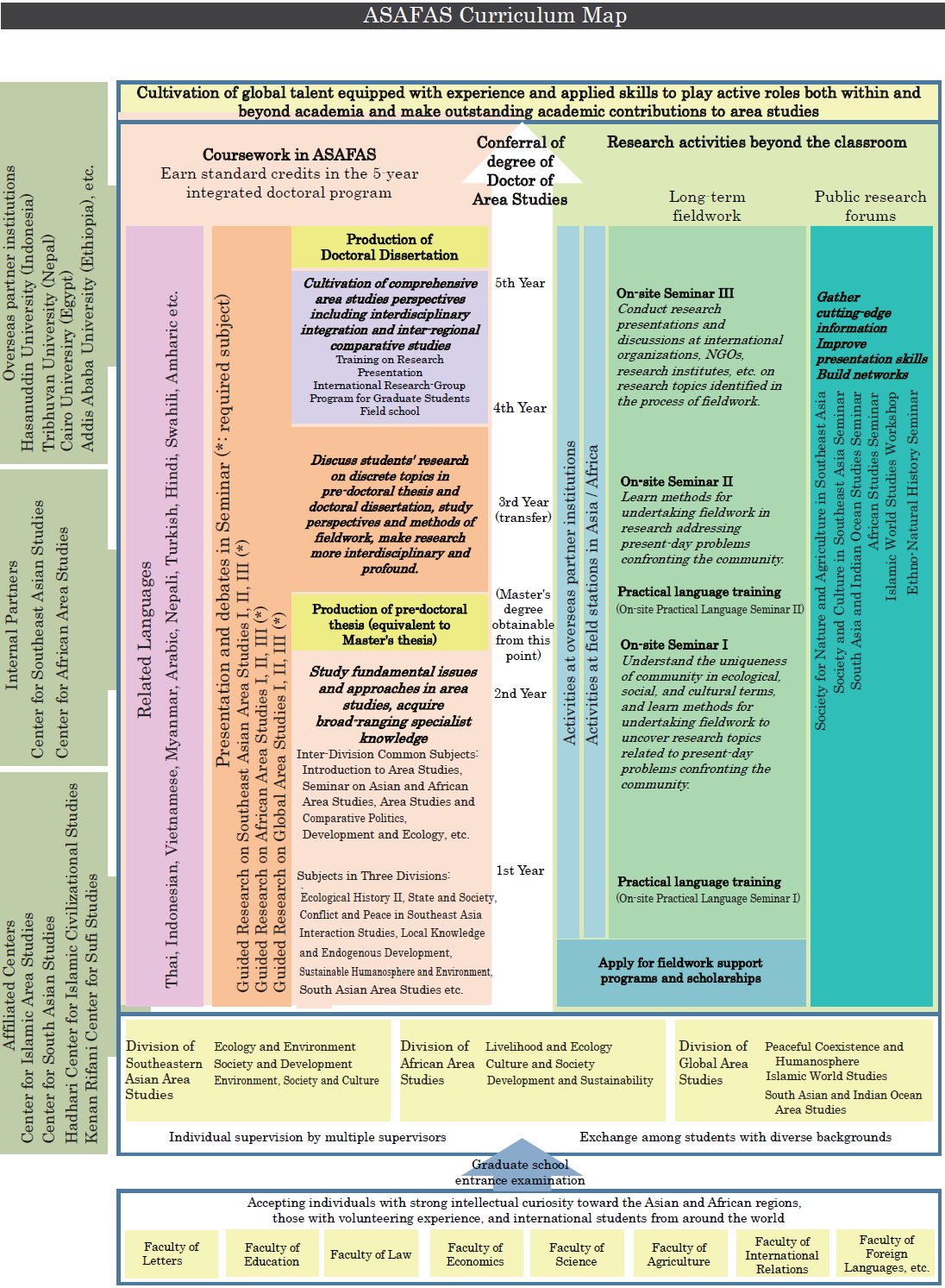 curriculum_map